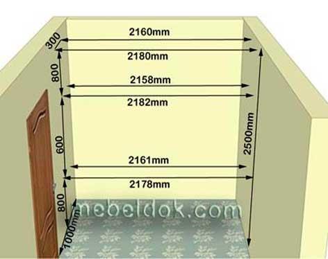 Заме помещения под шкаф
