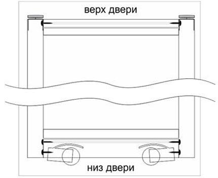 Схема установки роликов и саморезов